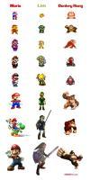 RETROBITS - A evolução do Mario, Link e Donkey Kong!